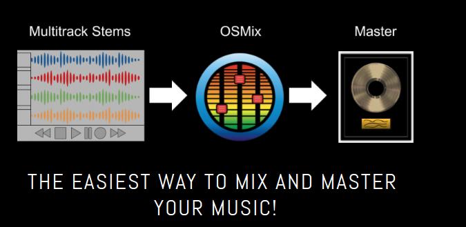 OSMix.png